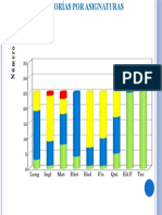 Gráficos anual 2015 - copia.pptx