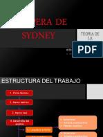 Opera de Sidney Anàlisis Acùstico