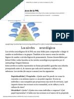 Instituto PNL de Castellón_ Los Niveles Neurológicos de La PNL