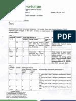 Surat Nomor 940 Hasil Kunjungan Lapangan TIM KMKB