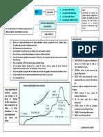 3° MAPA -SISTEMA HIDRO- PACIFICODoc2