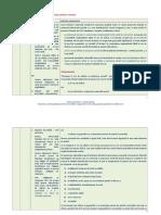 Anexa 1 Definitiile indicatorilor OS 4.1.docx