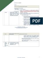Anexa 2 Criteriile de verificare a conformitatii administrative si a eligibilitatii.docx