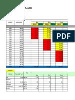 Monitoring Afd 3 Baru