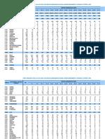poblacional 2015.xlsx