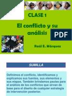 Clase 1 Que Es El Conflicto
