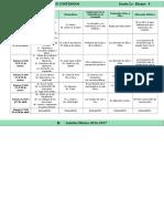 Plan 2do Grado - Bloque 4 Dosificación (2016-2017).doc