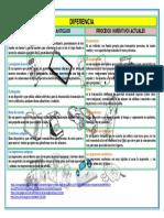 DIFERENCIA DE INVENTOS NUEVOS Y ANTIGUOS.docx