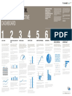 TNV Data Visualization Poster