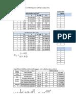 Cálculo de Confiabilidad.xlsx