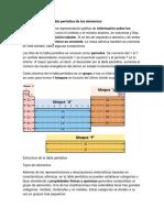 Clasificación de Lo Tabla Periódica de Los Elementos