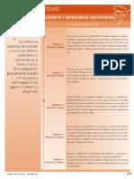 map-prog-ed-parv-iden-sentimientos.pdf