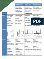 Cardiología_tablas.pdf