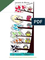 taxonomc3ada-de-bloom.pdf