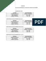 Datos Grupo b1