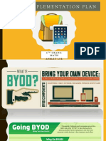 BYOD  Implementation Plan