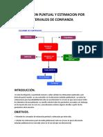 Estimacion Puntual y Estimacion Por Intervalos de Confianza