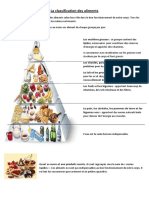 La Classification Des Aliments