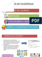 Modelos de Oligopolio