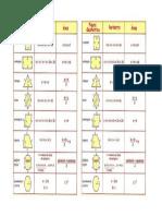 Area y Perimetro de Figuras Planas