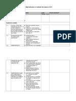 Mcleod i Ct Evaluation