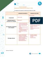 Comparacion Mexico y Peru_pauta_doc
