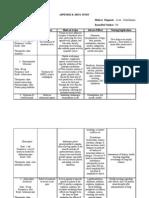 Individual Case Study (1st Sem 1st Rotation)-Drug Study