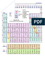 Elementos y sus aplicacionespdf tabla peridica color con valencias 3 eso urtaz Choice Image