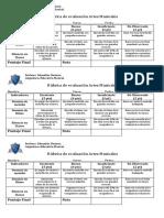 Rubrica Evaluacion 5 - 6 Basico