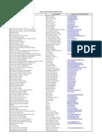 Lista Universidades