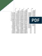 Aurea Excel Optimizacion