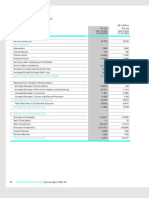 Cash Flow Statement 08 09