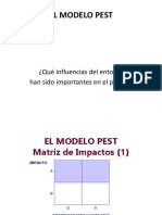 2-EL_MODELO_PEST.pptx