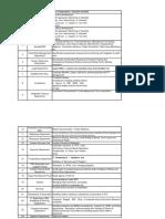 IFCI Structure
