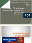 Arun Jaitley's Budget 2016-2017