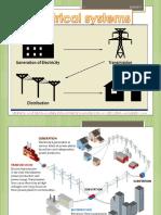 distributionsystem.pptx