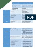 Peritonitis Primaria y Secundaria