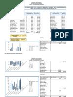 Deber#2 Excel