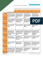 educational app evaluation rubric