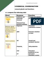 Hormones/Chemical Coordination
