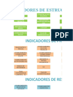 11 Ficha Indicadores Dec 1072 - Actualizados