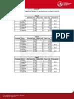 GOMEZ_JORGE_DISEÑO_VARIADOR_VELOCIDAD_MOTOR_TRIFASICO_INDUCCION_4HP_ANEXOS.pdf