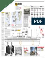 Infografia Italianos