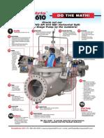 Bb 1 - 1 Estapa - Pump Works