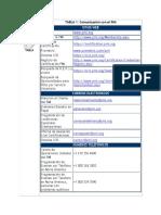 Informacion Certificacion PMP