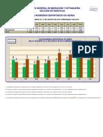 2015-2014 Comparativo Deportaciones Aéreas