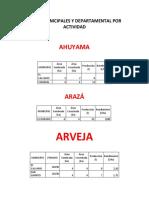 Ahuyama, Arazá y Otros
