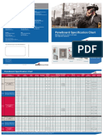 2.Panelboard Spec Chart