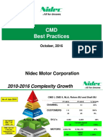 CMD Best Practices - 2016