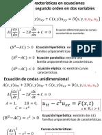 Ecuacion de Onda